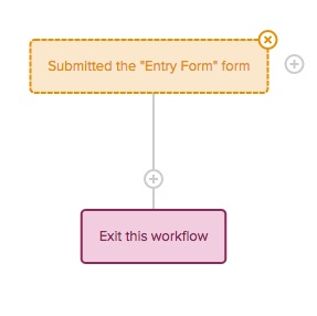 Basic Drip Workflow with form, no actions